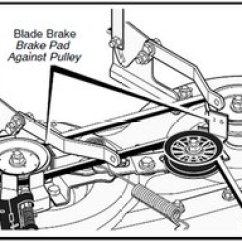 Sears Lt2000 Wiring Diagram Fasco Condenser Fan Motor Solved: How To Replace Drive Belt On Craftsman Riding Mower - Ifixit
