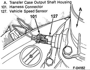 1998 dodge ram 1500 4x4 speed sensor location