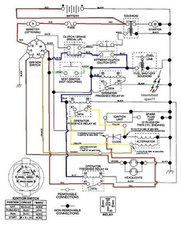 Wiring Diagram For Craftsman Riding Lawn Mower : wiring, diagram, craftsman, riding, mower, SOLVED:, Power, Starter, Celenoid, Craftsman, Riding, Mower, IFixit