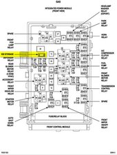 2001 dodge grand caravan fuse box diagram harley ignition switch wiring 2004 schema 2005 detailed suzuki aerio