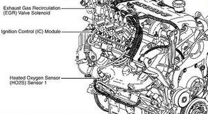 Pontiac Vibe Oxygen Sensor Location, Pontiac, Free Engine