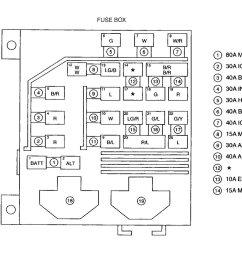 2001 kia sephia fuse panel diagram wiring diagram b7wrg 8370 2009 kia sportage fuse box [ 1600 x 929 Pixel ]