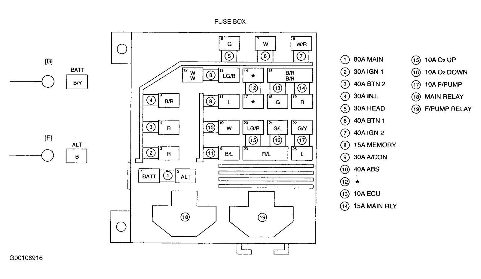 hight resolution of 2001 kia sephia fuse panel diagram wiring diagram b7wrg 8370 2009 kia sportage fuse box