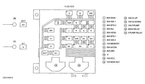 small resolution of 2001 kia sephia fuse panel diagram wiring diagram b7wrg 8370 2009 kia sportage fuse box