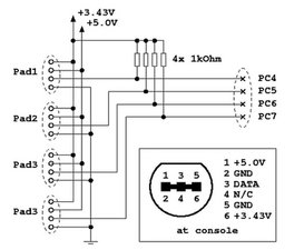 Gamecube Power On Apple Power On Wiring Diagram ~ Odicis