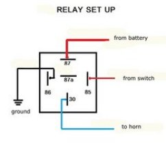 Horn Wiring Diagram With Relay Cytokinesis Labeled Schematic Simple Bloghorn Switch Data Button