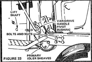 SOLVED: belt diagram for model 917253725 sears tractor