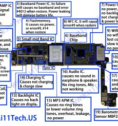 iphone 7 logic board map ifixit repair guide iphone se logic board diagram iphone 7 logic [ 3680 x 2760 Pixel ]