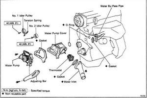 1995 3000gt Engine Diagram, 1995, Free Engine Image For