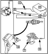 SOLVED: motor tries to start but will not turn over