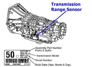 ford 4r70w transmission diagram how to wire a ballast resistor where is the backup light switch located 1997 2003 f 150 block image