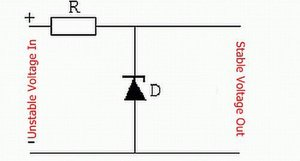 SOLVED: What voltage range is permissible for 12v input