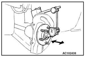 How do I know when wheel hub is bad on 2006 Mitsubishi
