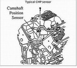 2015 Hyundai Sonata 24 Camshaft Position Sensor Location