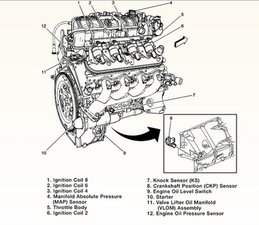 Where is the oil pressure switch located in a GMC Truck