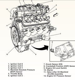 1999 gmc engine diagram schematic wiring diagrams rh 13 koch foerderbandtrommeln de gmc yukon engine 1999 yukon lift kit [ 995 x 865 Pixel ]