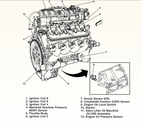 small resolution of 1999 gmc engine diagram schematic wiring diagrams rh 13 koch foerderbandtrommeln de gmc yukon engine 1999 yukon lift kit