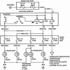 can light wiring diagram rv generator transfer switch tail lights won t go off 1992 1995 honda civic ifixit brake lighting