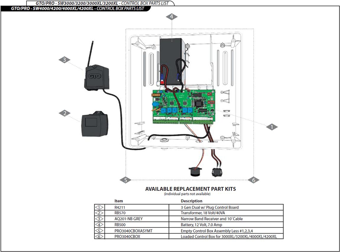 Gto Pro Sw Control Box Parts Linear Pro Access