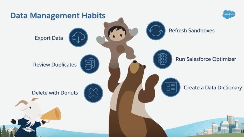 """, 6 habitudes de gestion des données qui vous aideront à réussir dans votre rôle<span class=""""wtr-time-wrap after-title""""><span class=""""wtr-time-number"""">10</span> minutes de lecture</span>"""