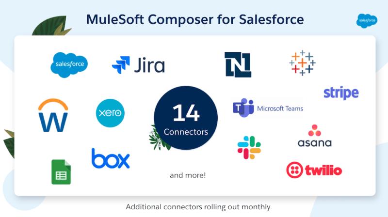 """, 8 nouveaux connecteurs pour MuleSoft Composer qui dynamiseront vos intégrations<span class=""""wtr-time-wrap after-title""""><span class=""""wtr-time-number"""">3</span> minutes de lecture</span>"""