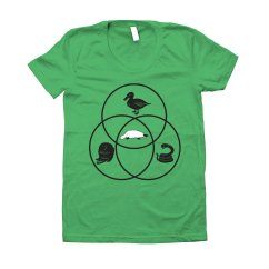 Platypus Venn Diagram Conservation Of Momentum T Shirt Snorgtees