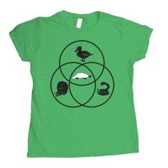 Platypus Venn Diagram Basic Gm Alternator Wiring T Shirt Snorgtees