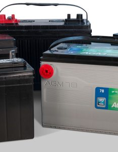 Car and truck battery group size also how to choose your autobatteries rh