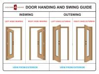 """Door Handing Diagram & Door Handing Chart""""""""sc"""":1""""st ..."""