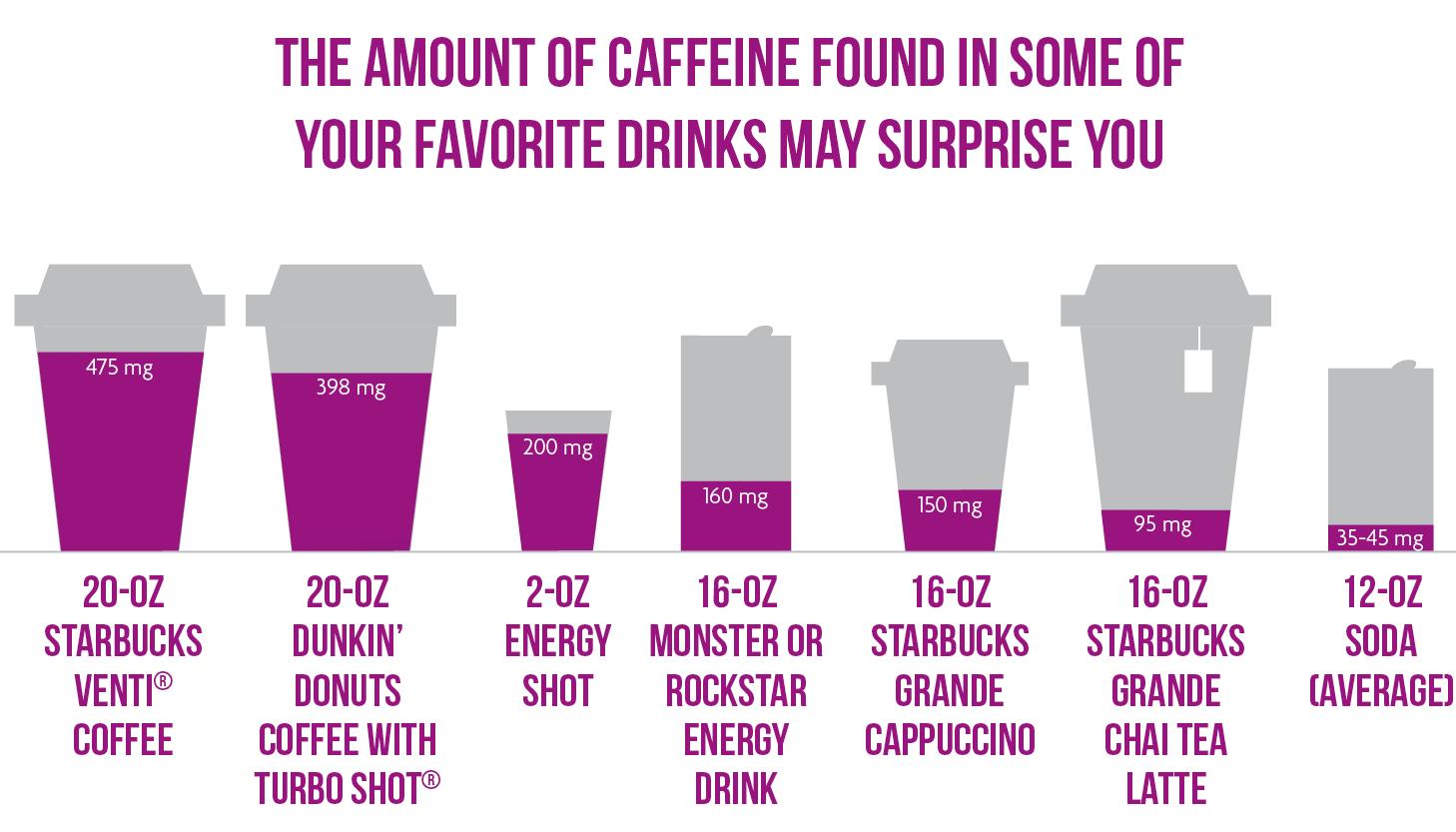 need a caffeine break