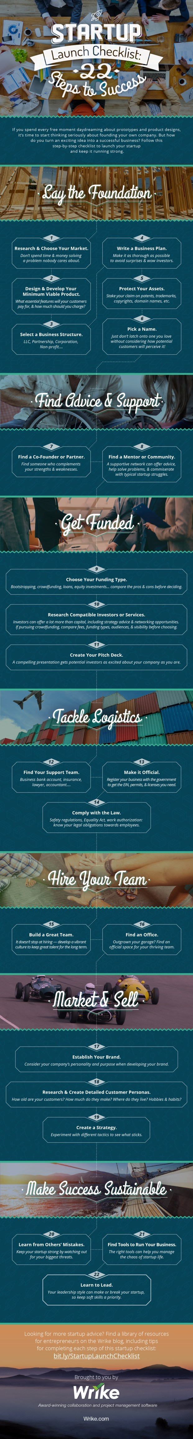 Startup Launch Checklist: 22 Steps to Success (#Infographic)