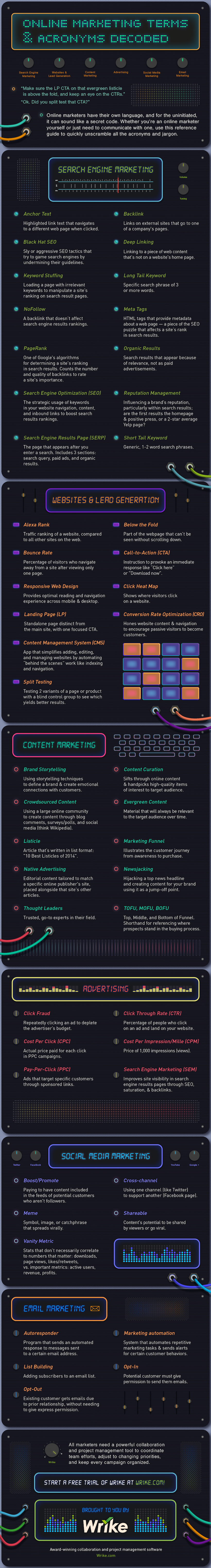 A-Z Glossary of Online Marketing Terms (#Infographic)