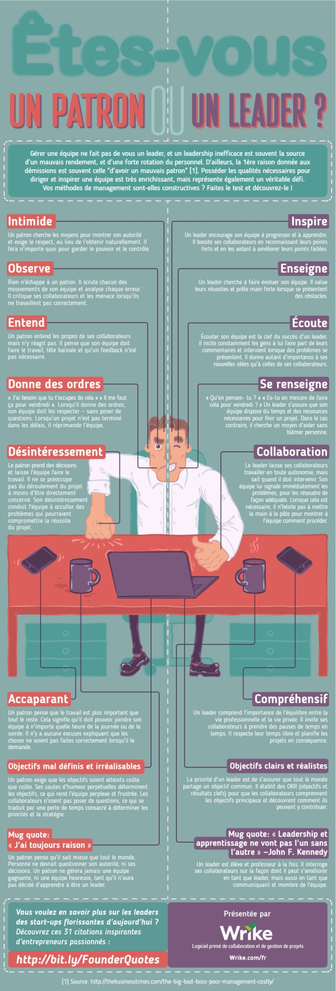 Différences entre patron et leader : la lutte incessante entre pouvoir et leadership