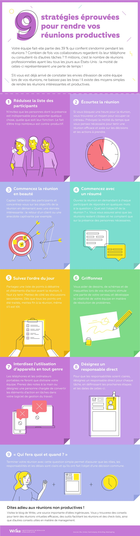 9 stratégies éprouvées pour rendre vos réunions productives
