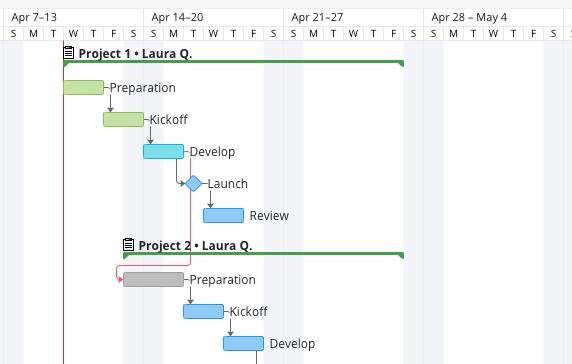 Cómo usar un diagrama de Gantt único para proyectos múltiples 4