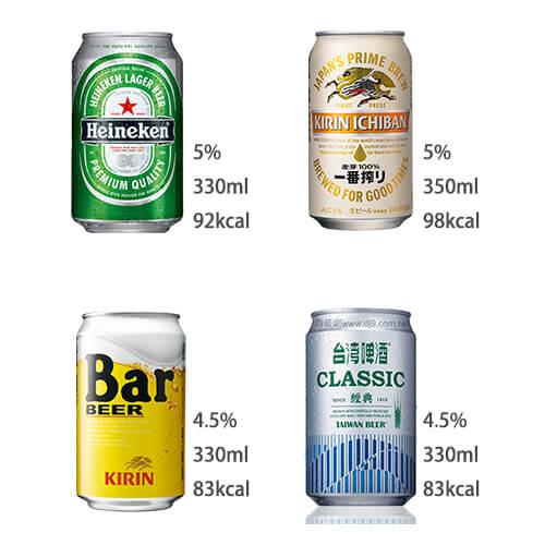 喝酒只看酒精濃度嗎?其實更應該注意的是「熱量」 | 一飲樂酒誌