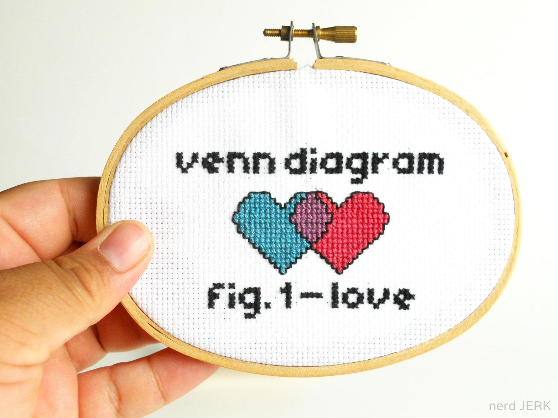 diagram of a nerd venn answers regions diy nerdy cross stitch kit love 008