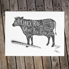 Vintage Lamb Butcher Diagram Electrical Wiring Of A House Diagrams Cuts Beef Illustrations On