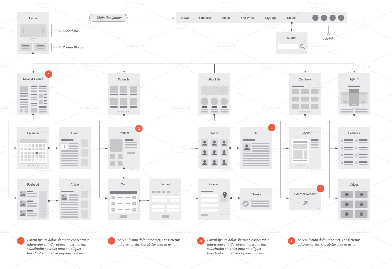 Website Flowcharts And Site Maps AI Product Mockups On