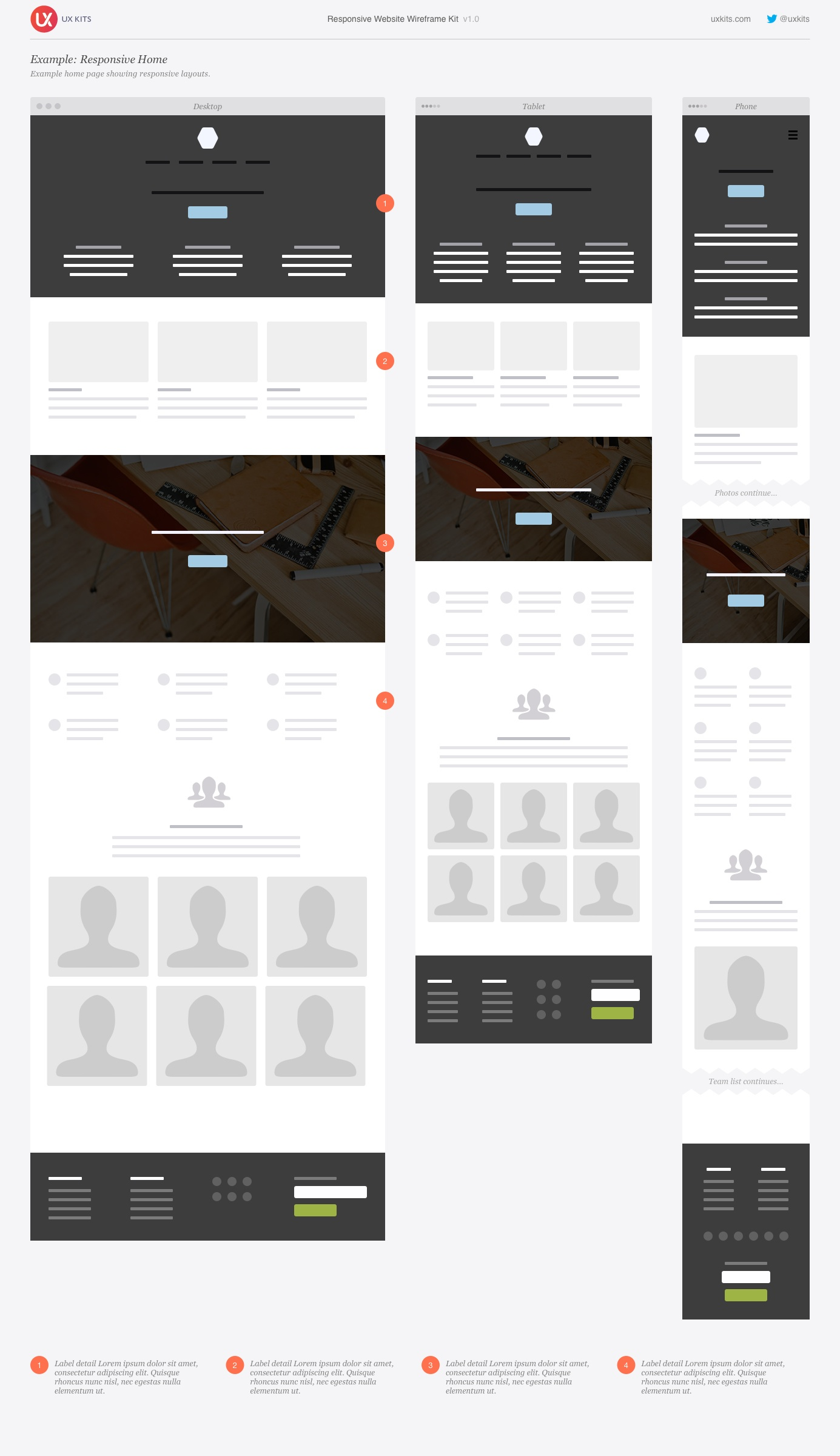 Responsive Website Wireframe Kit  Product Mockups on Creative Market