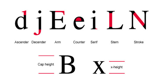 What is typography? ~ Creative Market Blog