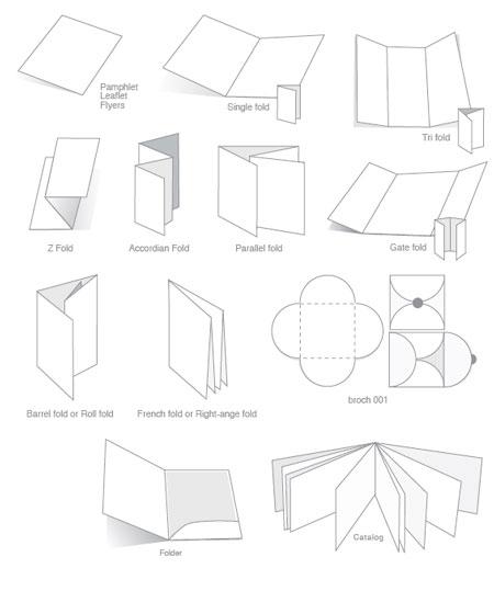 20 Diagrams That Make Print Design Much Easier