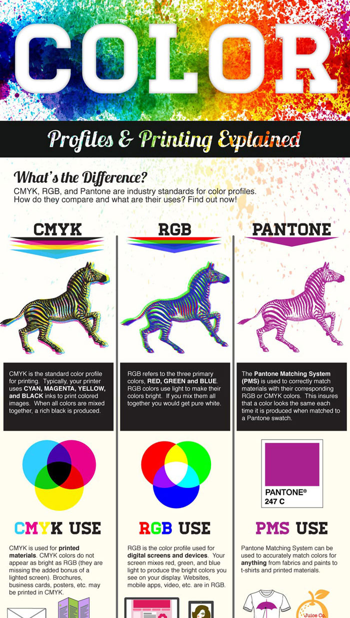 hight resolution of color profiles printing explained