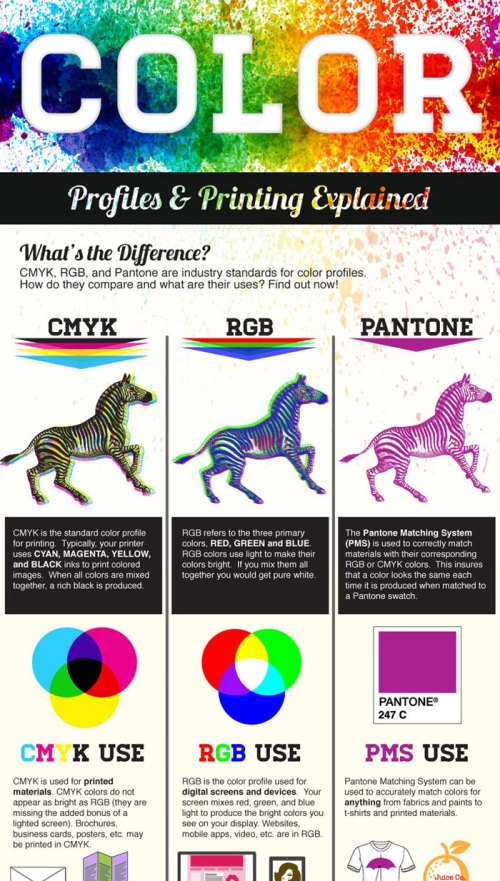 small resolution of color profiles printing explained