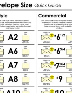 From  style to catalog envelopes come in many sizes this infographic mm print via list illustrates common and specialized envelope also desket cheapest mugs on the internet rh