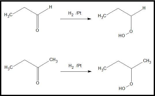Carbonyl Compounds: Nomenclature, Nucleophilic Addition & More
