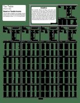 TaxHow » Tax Forms » Alabama Tax Table