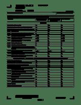 TaxHow » Tax Forms » PA Schedule PA-40X