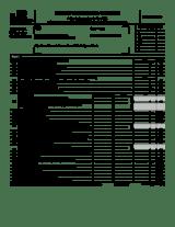 TaxHow » Tax Forms » Form 720