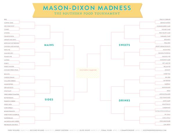 SouthernWeddings-MasonDixonMadnessBracket